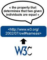 owl sameas W3C